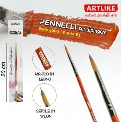 Pennello per dipingere...